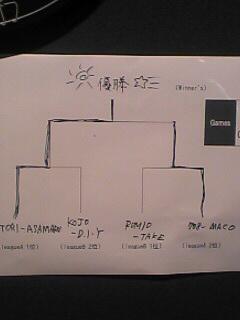 image/toriakuma-2006-01-16T00:45:04-1.jpg